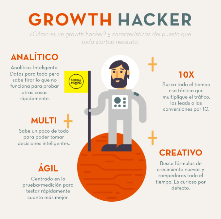 growth-hacker-infografia