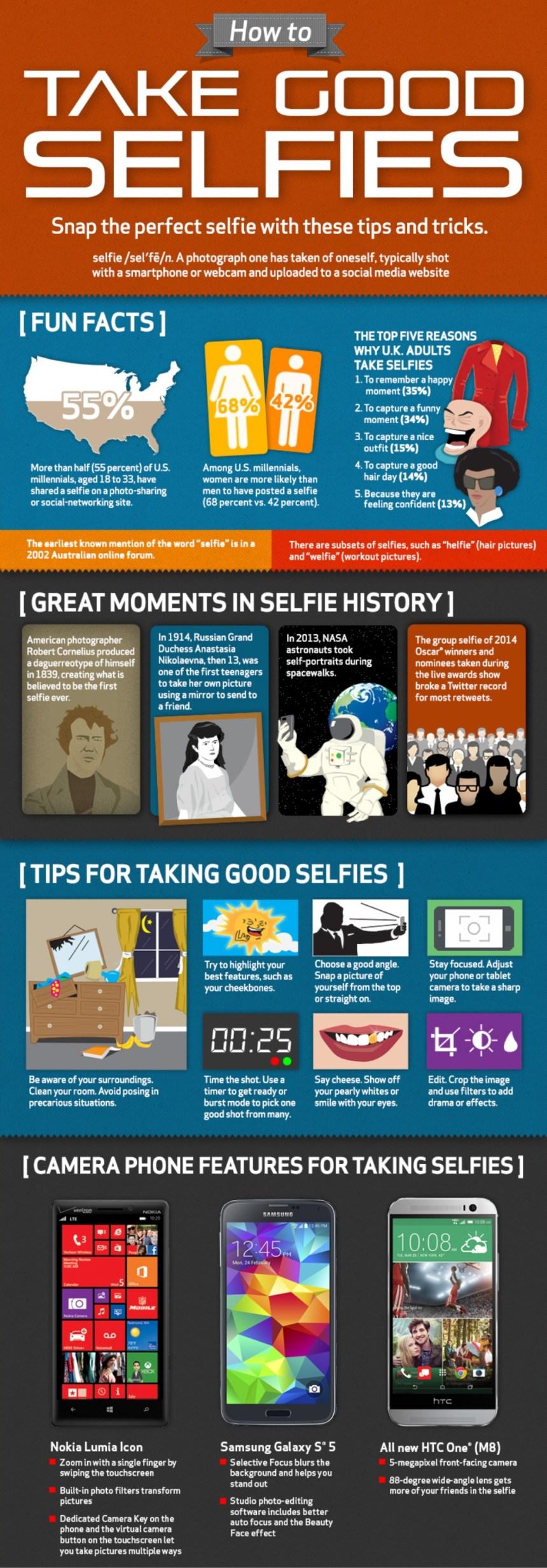 como-tomar-buenos-selfies-infografia