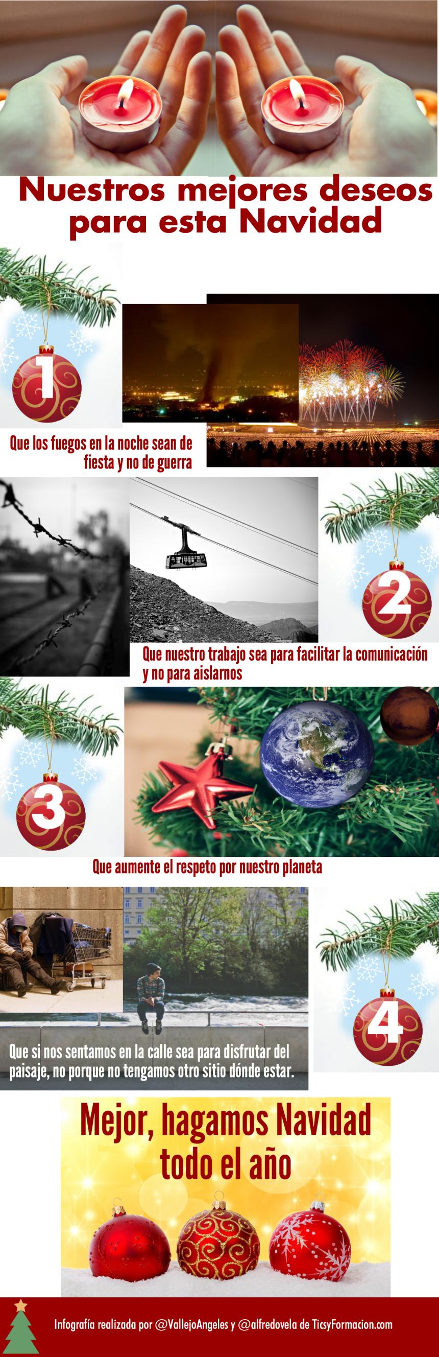 Nuestros mejores deseos para esta Navidad
