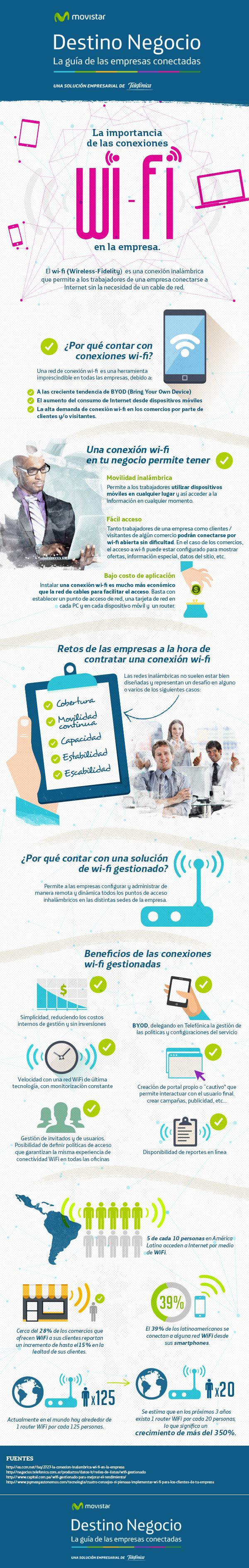 La importancia de la WiFi en la empresa