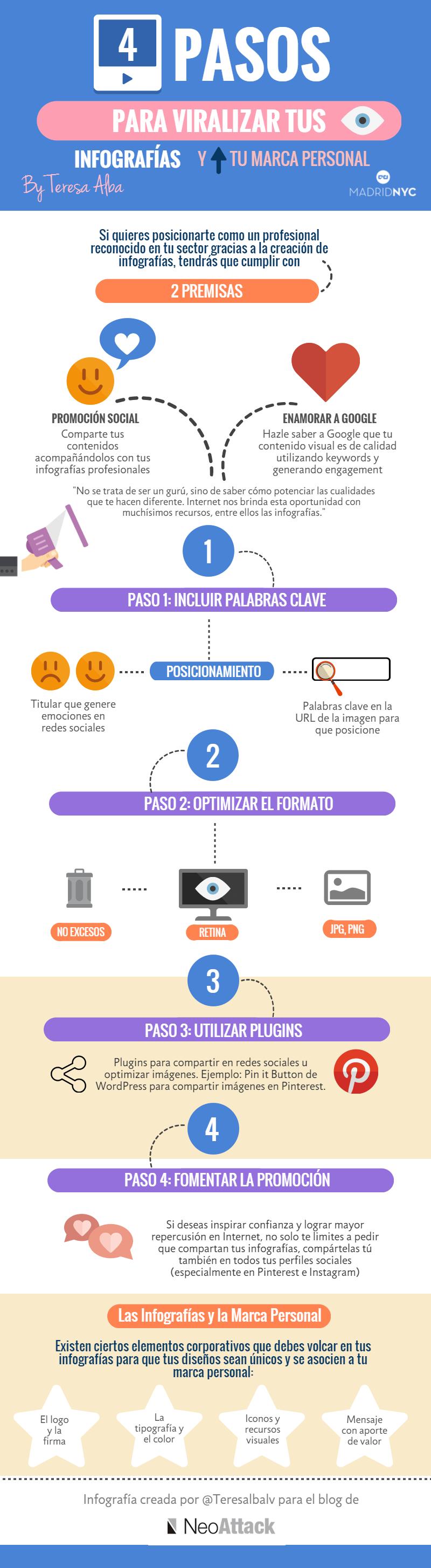 4 pasos para viralizar tus infografías y tu Marca Personal