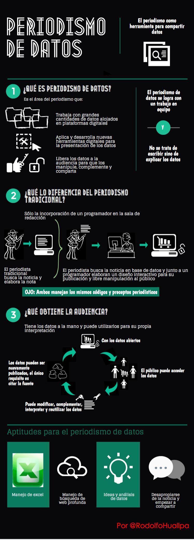 periodismo-de-datos-infografia