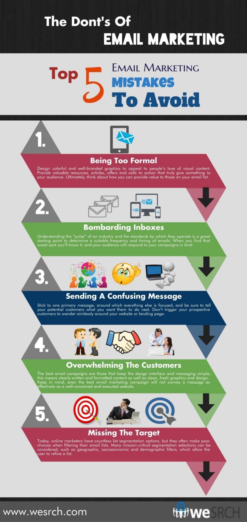 top-5-errores-email-marketing-infografia