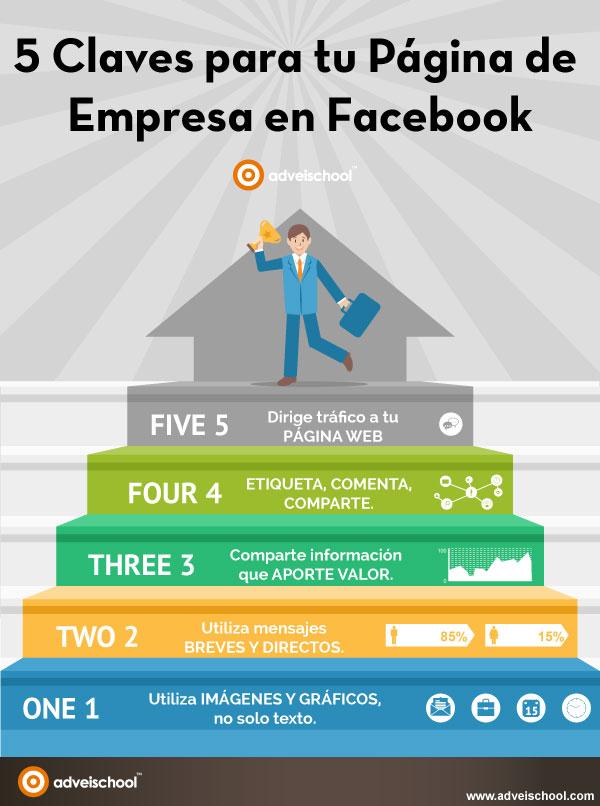 5 claves para tu página de empresa en Facebook