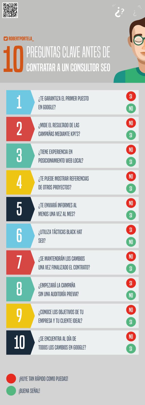 10 preguntas antes de contratar un Consultor SEO