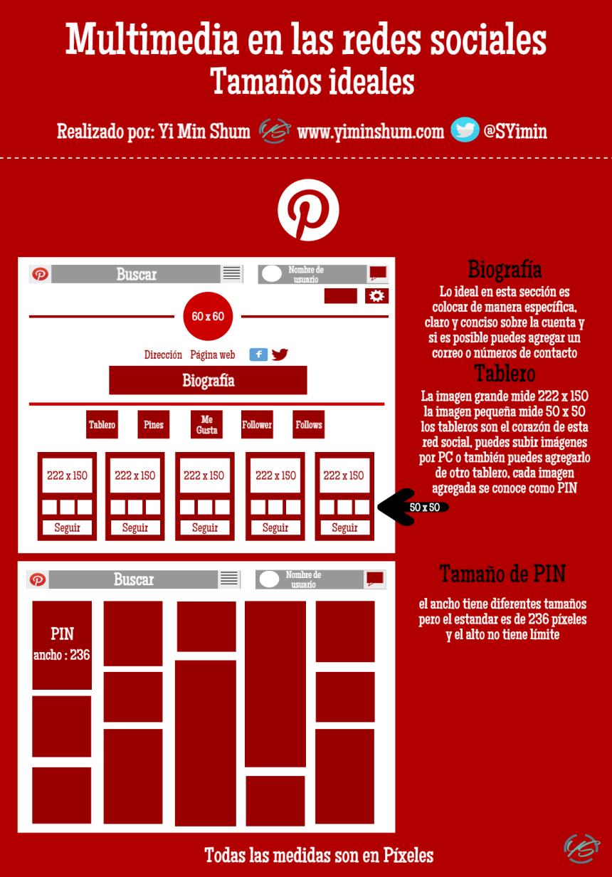 Tamaño ideal de multimedia para Pinterest