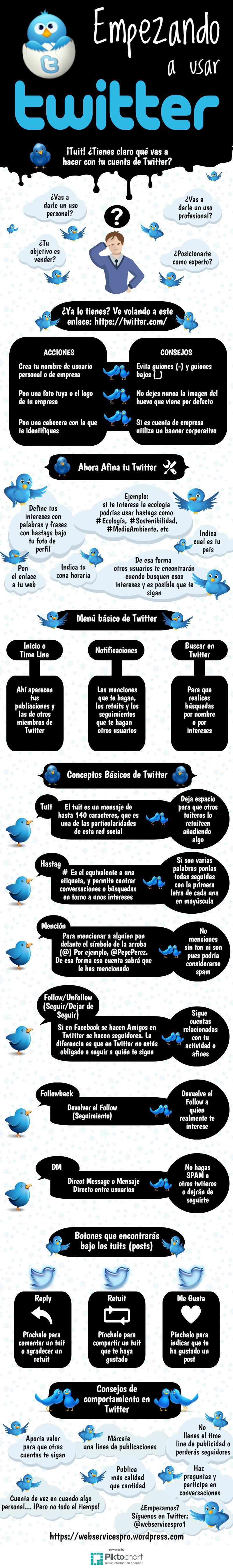 Cómo comenzar a usar Twitter