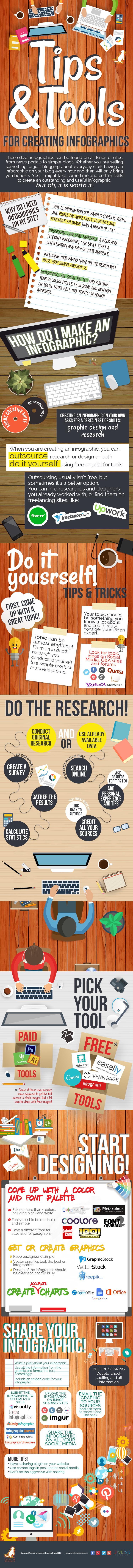 Consejos y herramientas para crear infografías