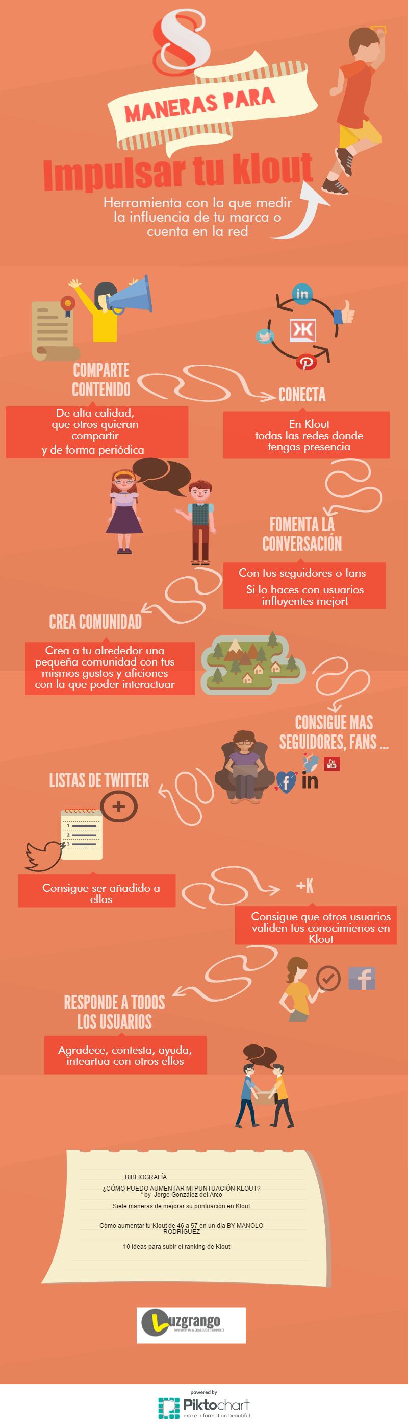 8 maneras de potenciar tu Klout