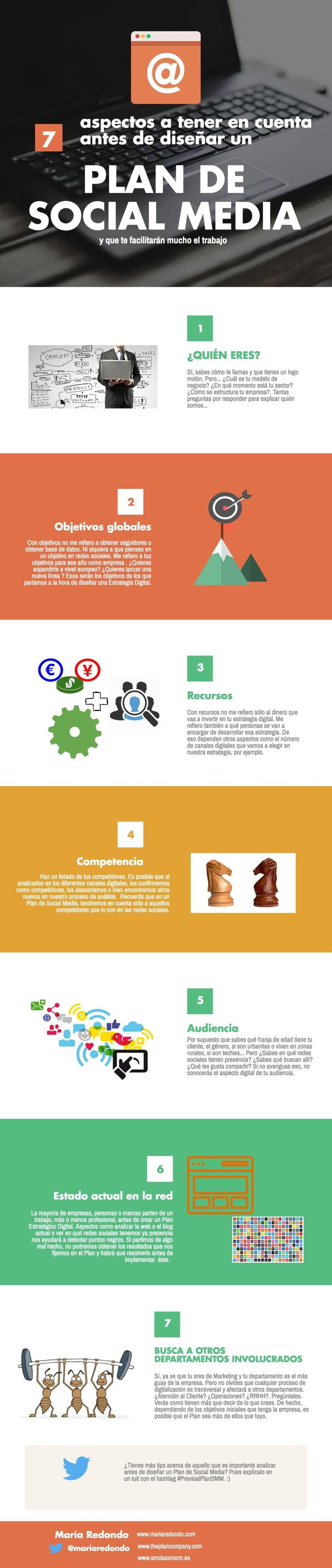 7 aspectos a considerar en tu Plan de Redes Sociales