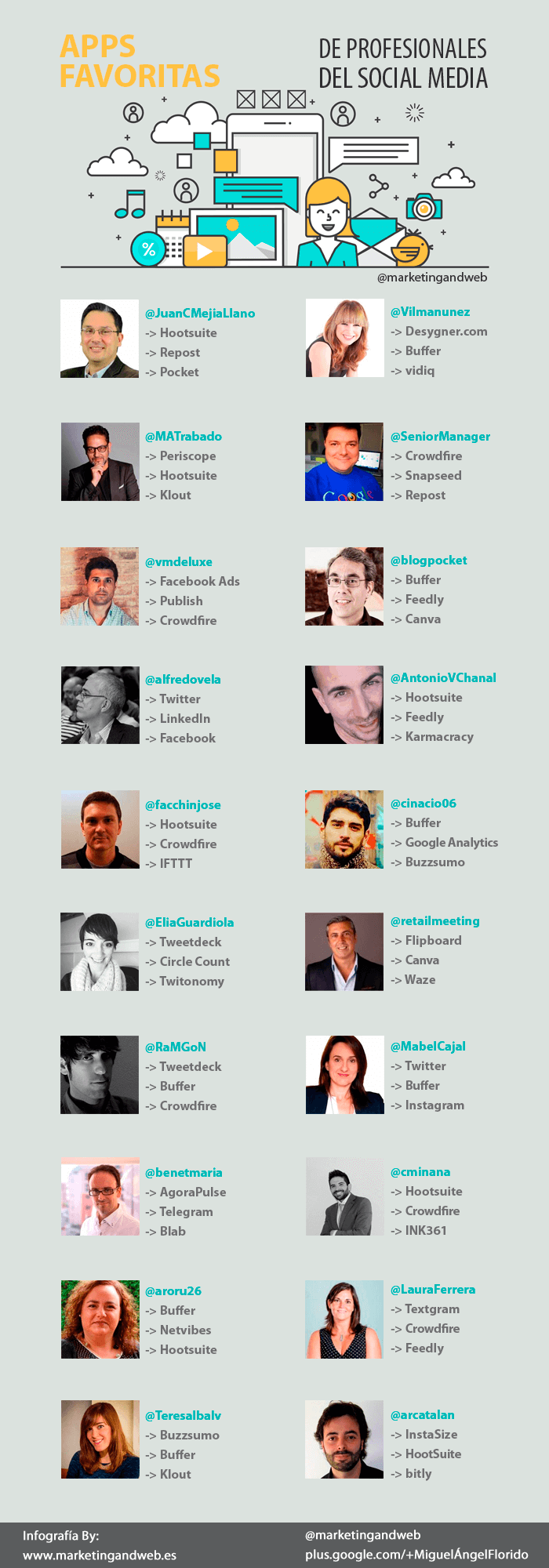 APPs favoritas de 20 profesionales del Social Media