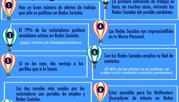 6eb011f24c 10 razones para usar Redes Sociales para buscar trabajo  infografia  empleo   socialmedia