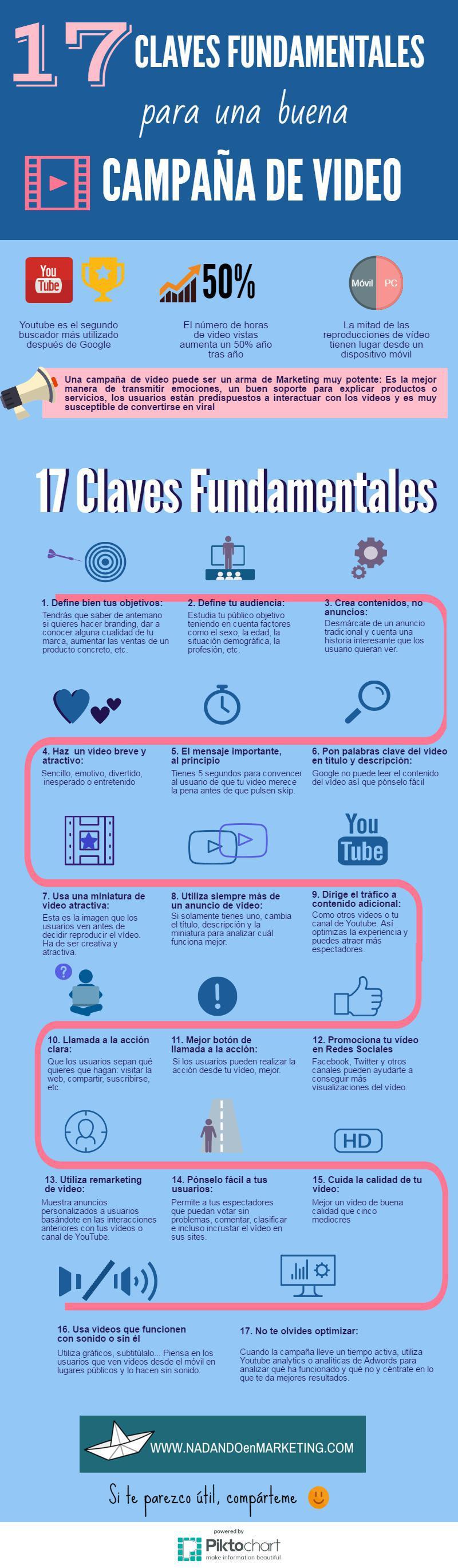 17 claves fundamentales para una campaña de vídeo