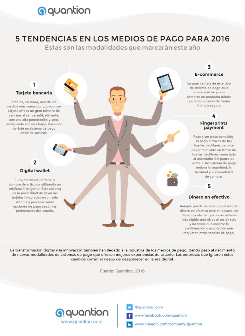 5-tendencias-en-los-medios-de-pago-infografia
