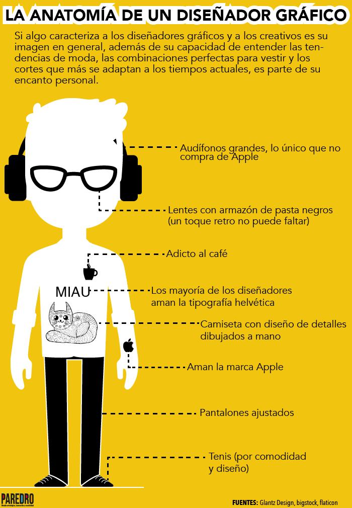 Anatomía de un Diseñador Gráfico #infografia #infographic #design ...