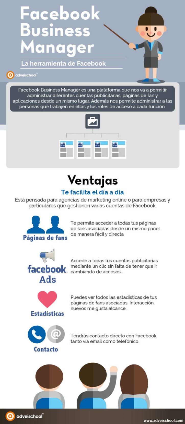 facebook-business-manager-infografia