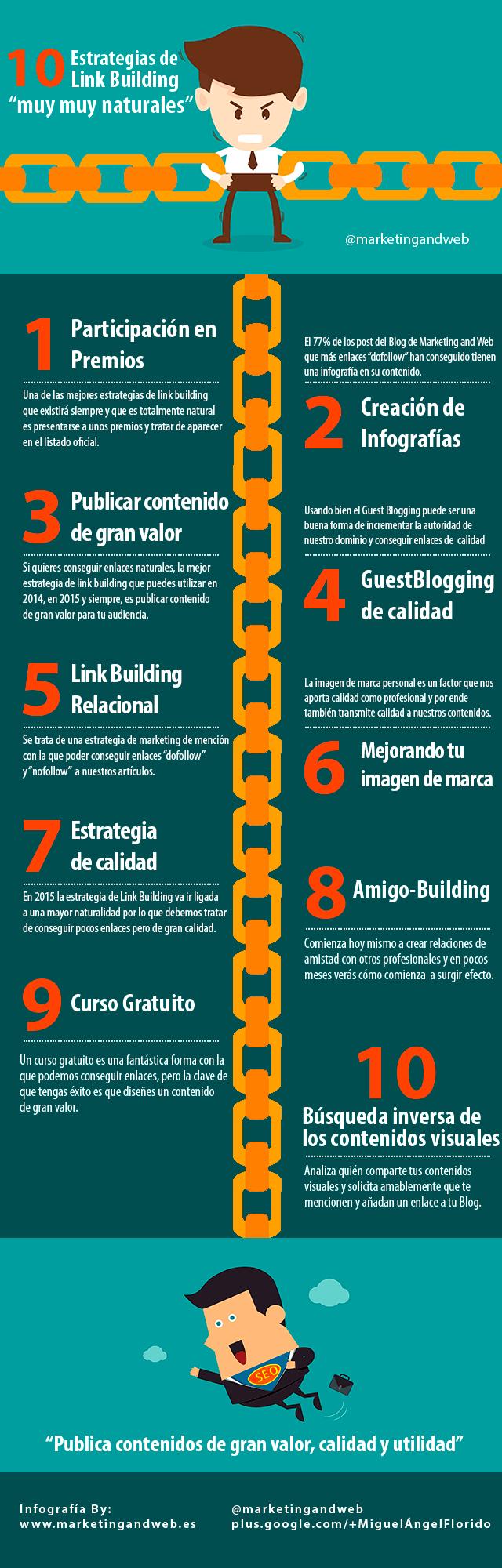 10 estrategias de Link Building muy naturales