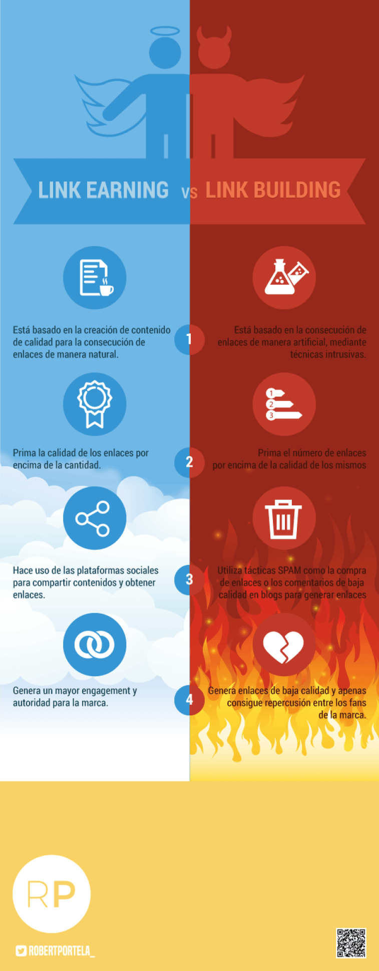 link-earning-vs-link-building-infografia