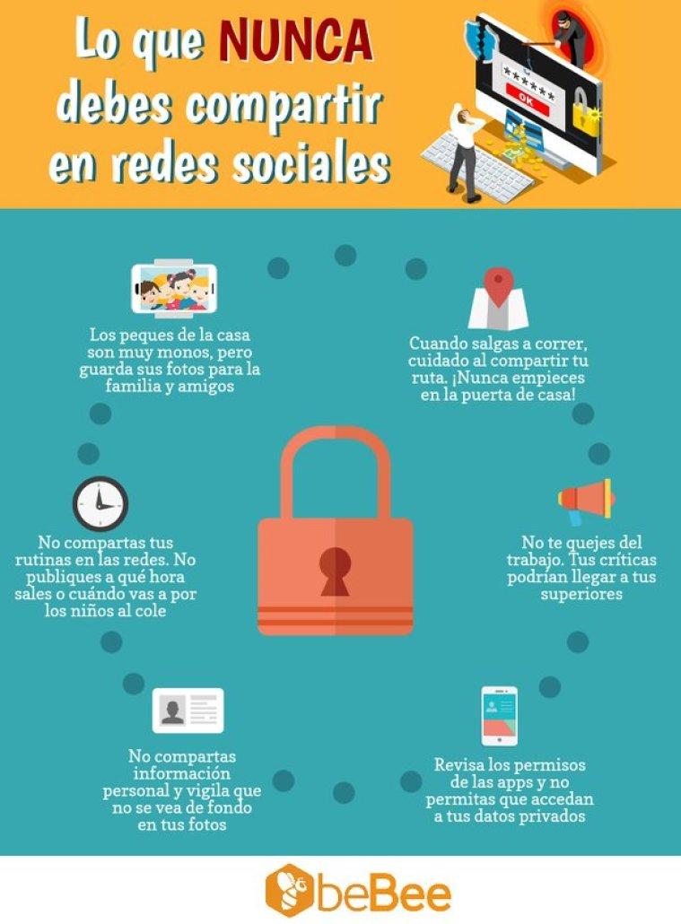 Lo que nunca debes compartir en Redes Sociales