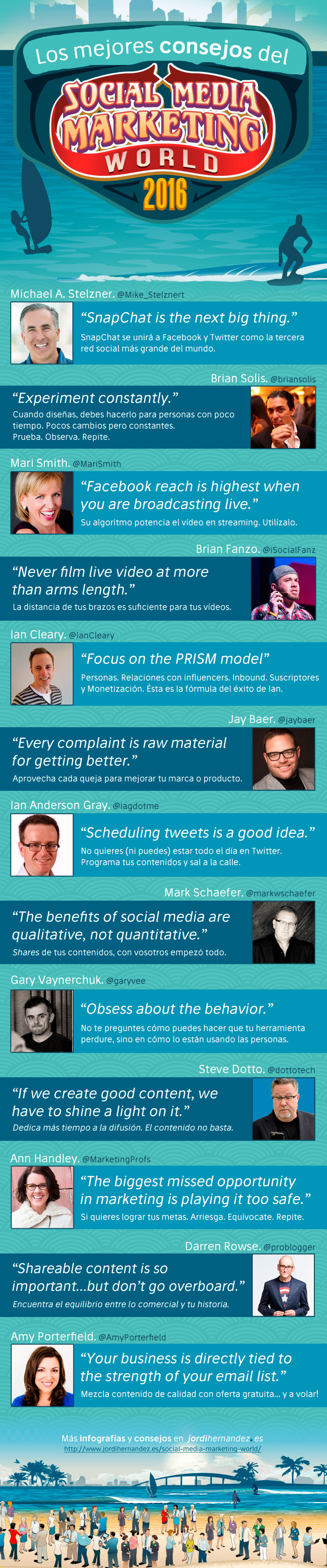 Los mejores consejos del Social Media Marketing World 2016
