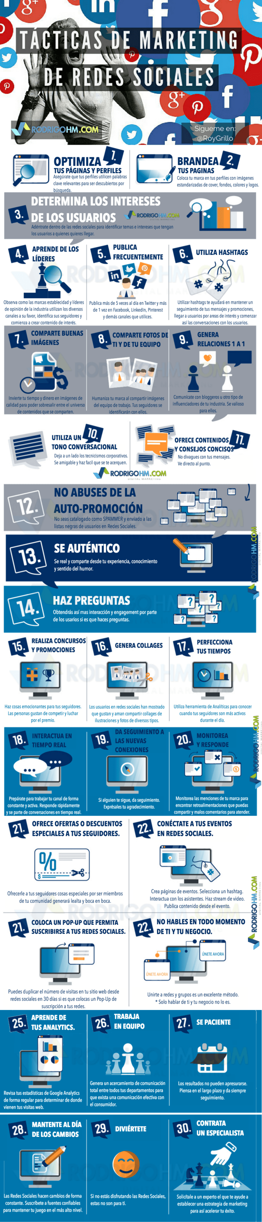 Tácticas de Marketing en Redes Sociales