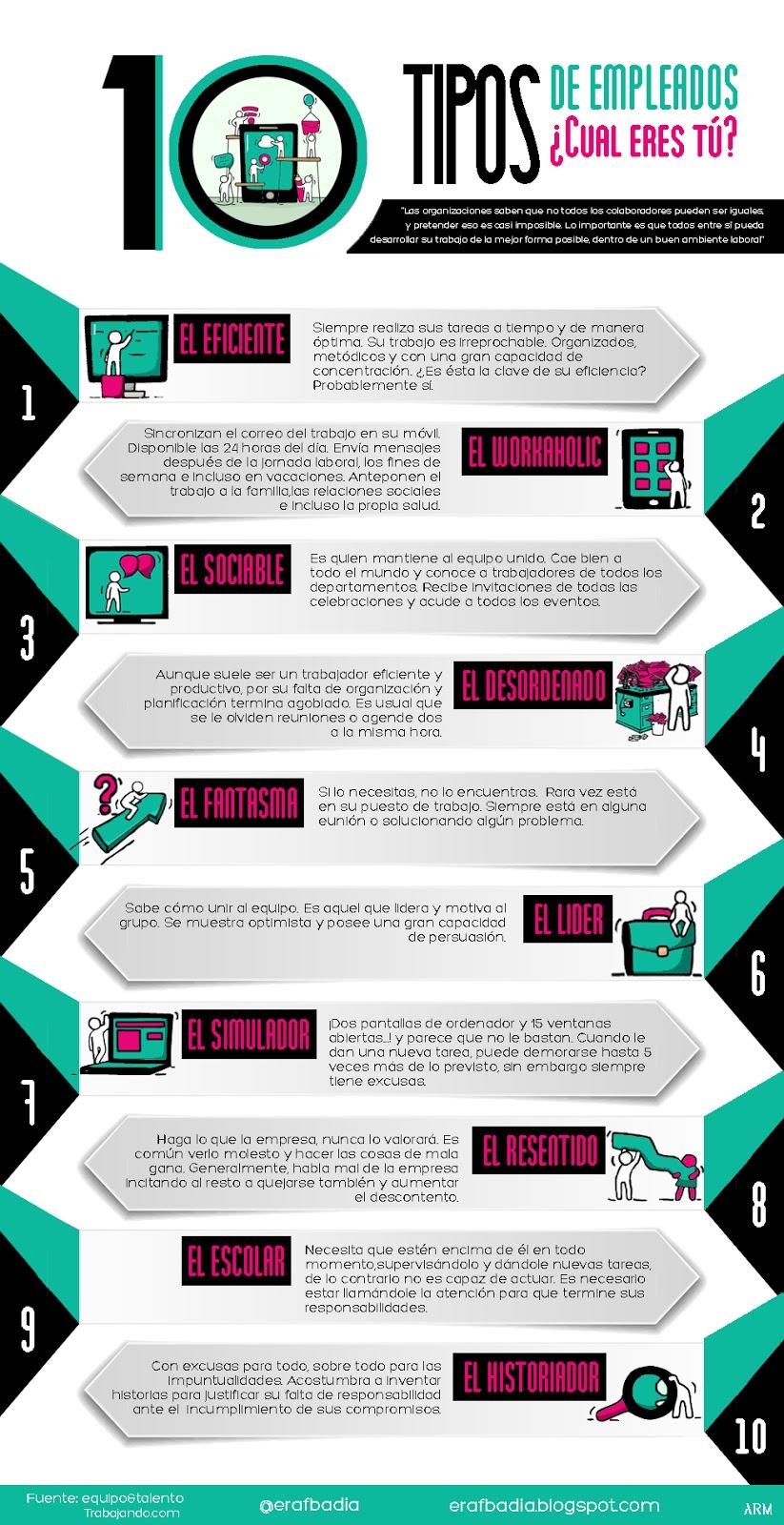 10-tipos-de-trabajadores-infografia