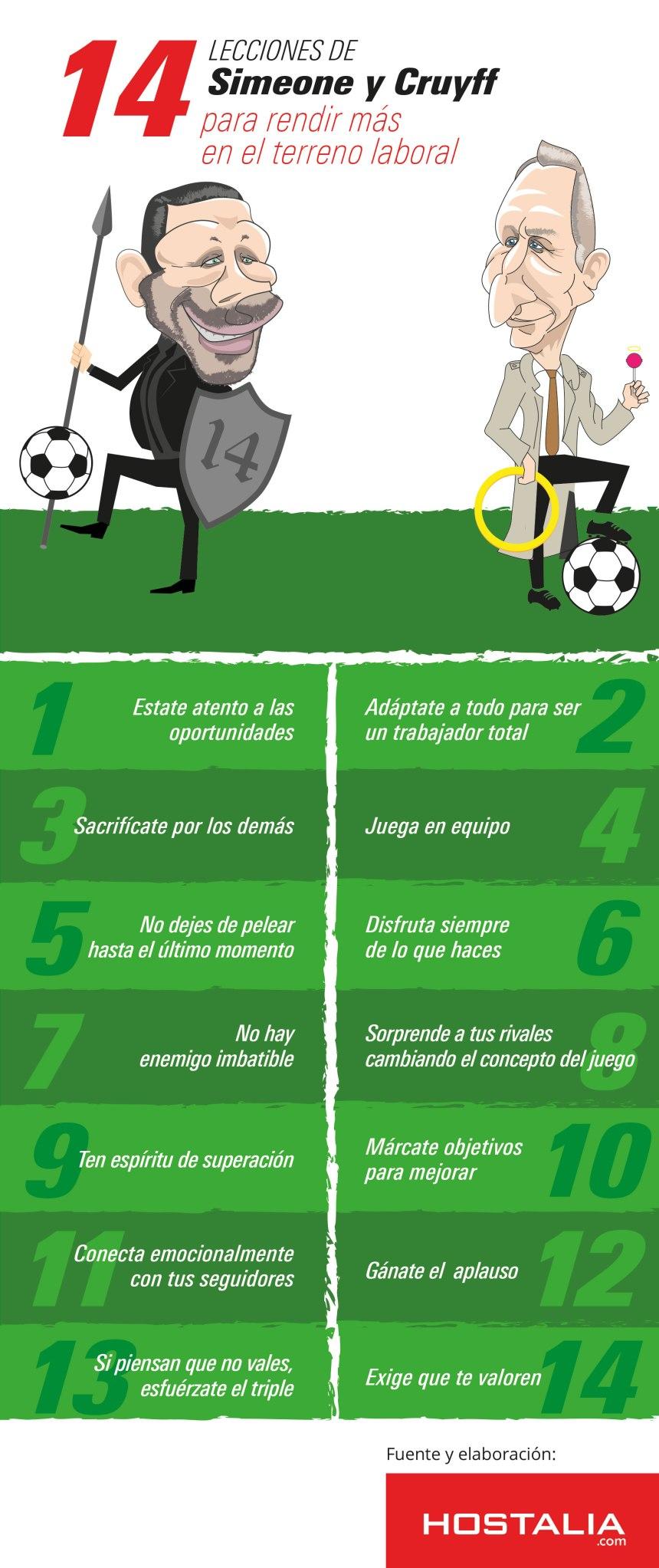 14 lecciones de Simeone y Cruyff para rendir más en el trabajo