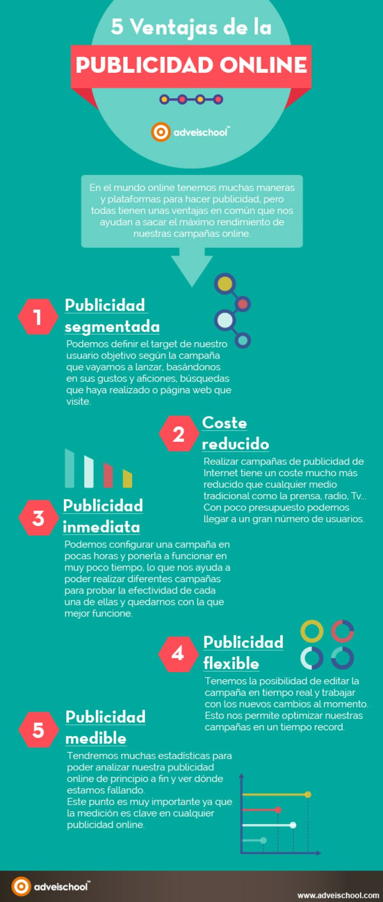 5-ventajas-de-la-publicidad-online-infografia
