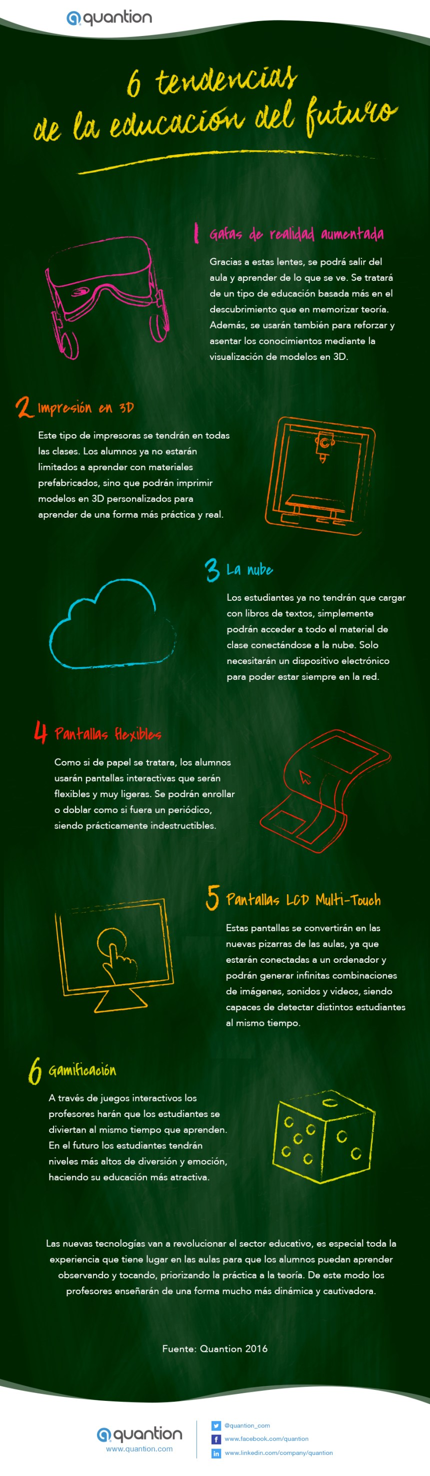 6 tendencias de la educación del futuro