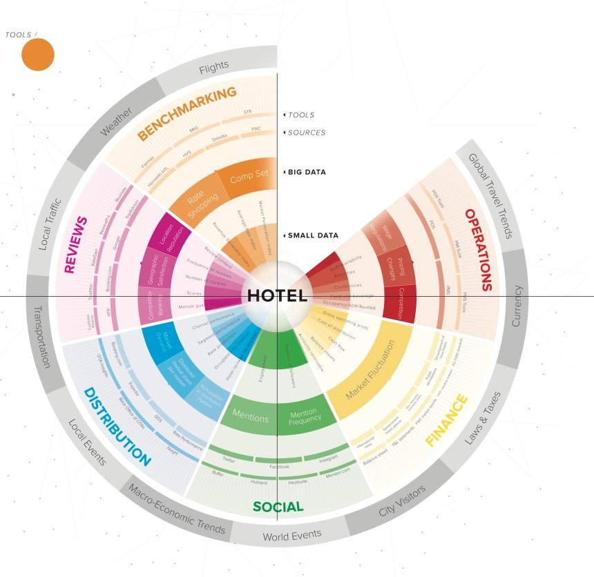 big-data-hoteles-infografia