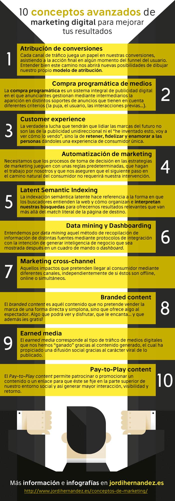 10 conceptos avanzados de Marketing Digital