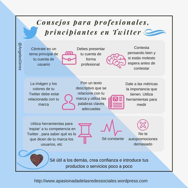 Consejos para profesionales principiantes en Twitter