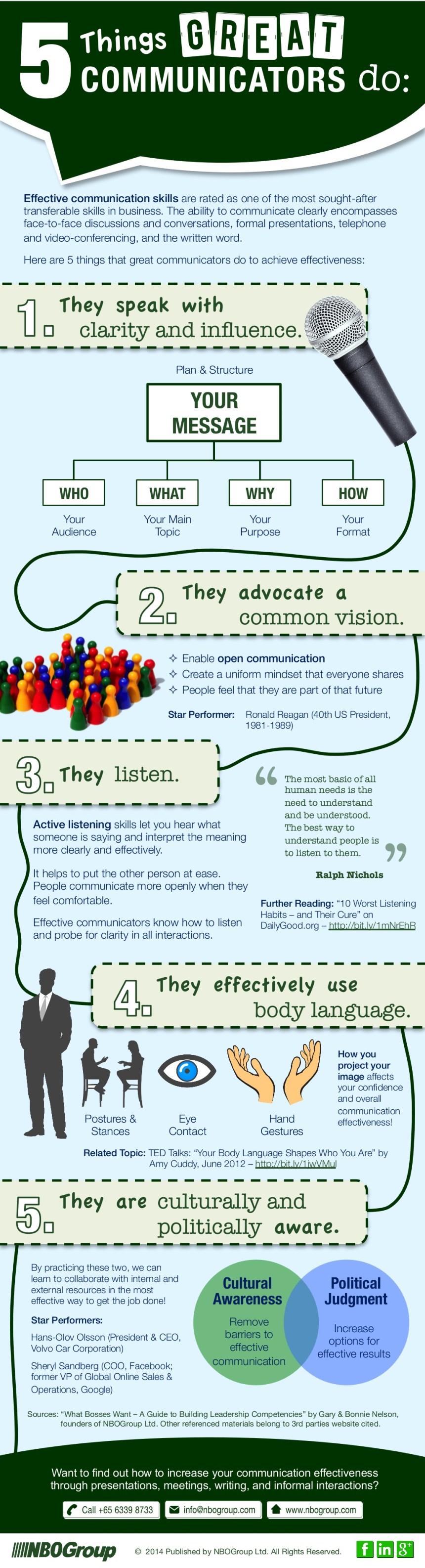 5 cosas que hacen los grandes comunicadores