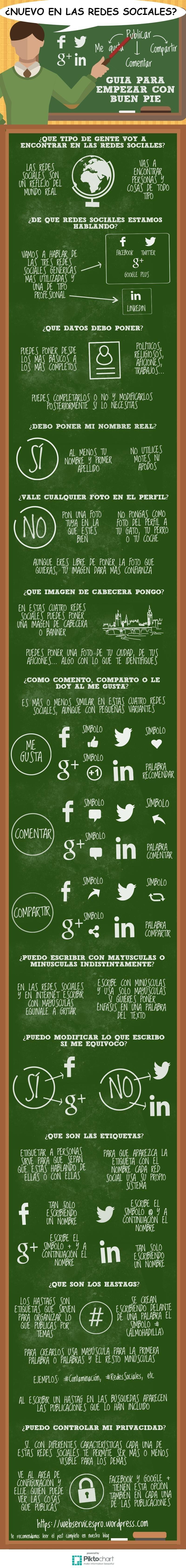 Guía para comenzar en Redes Sociales