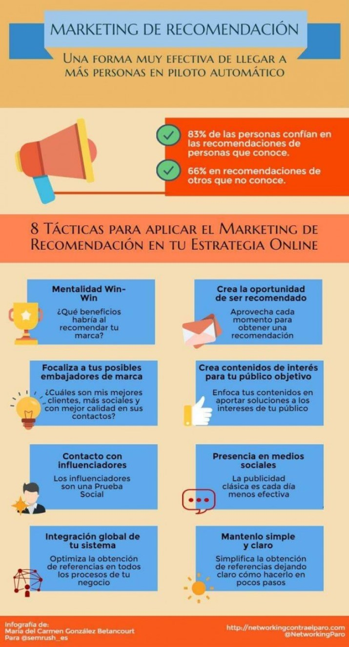 8 tácticas de Marketing de Recomendación
