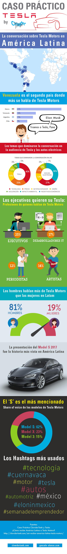 tesla-latinoamerica-infografia