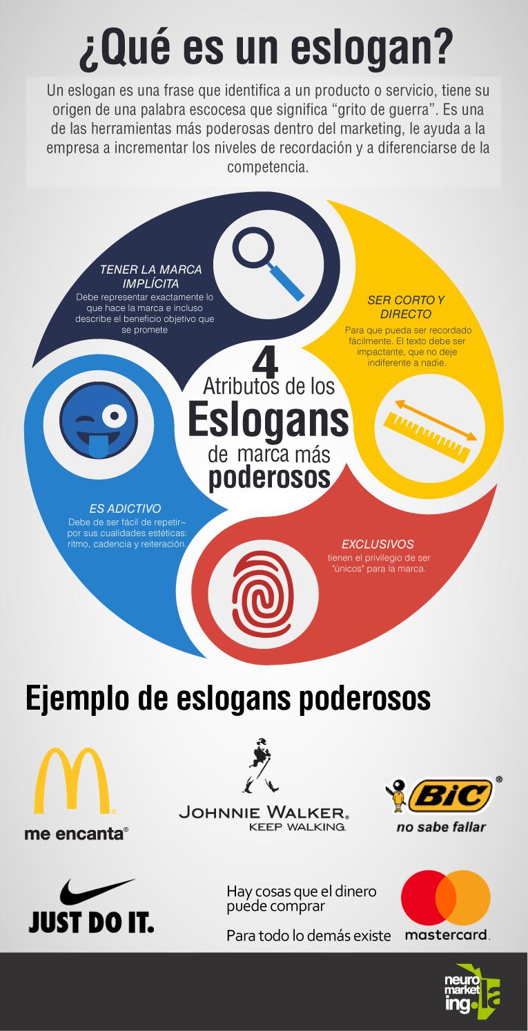 4 atributos de los eslogan de Marca más poderosos