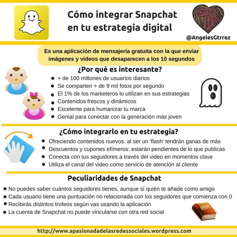 Cómo integrar Snapchat en tu Estrategia Digital