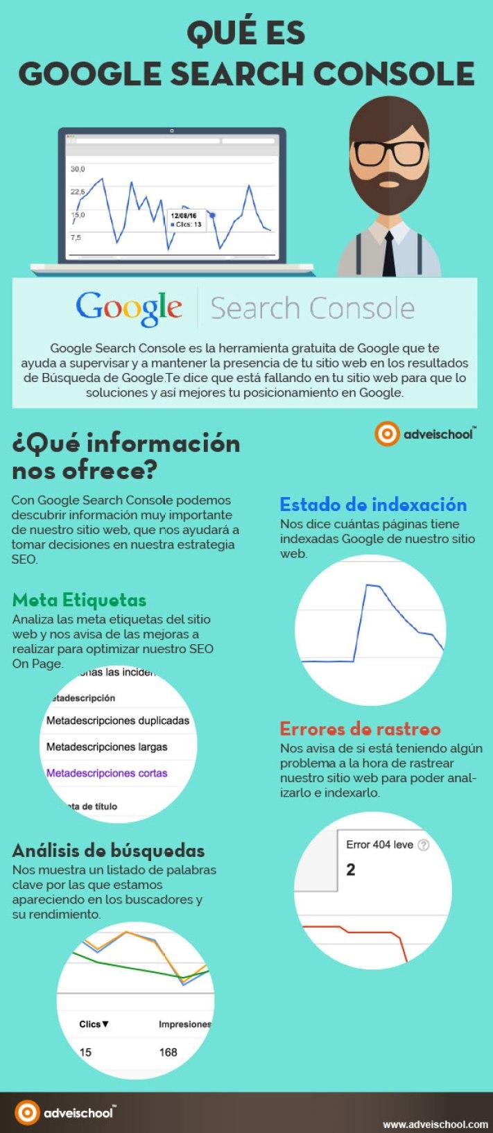 google-search-console-infografia