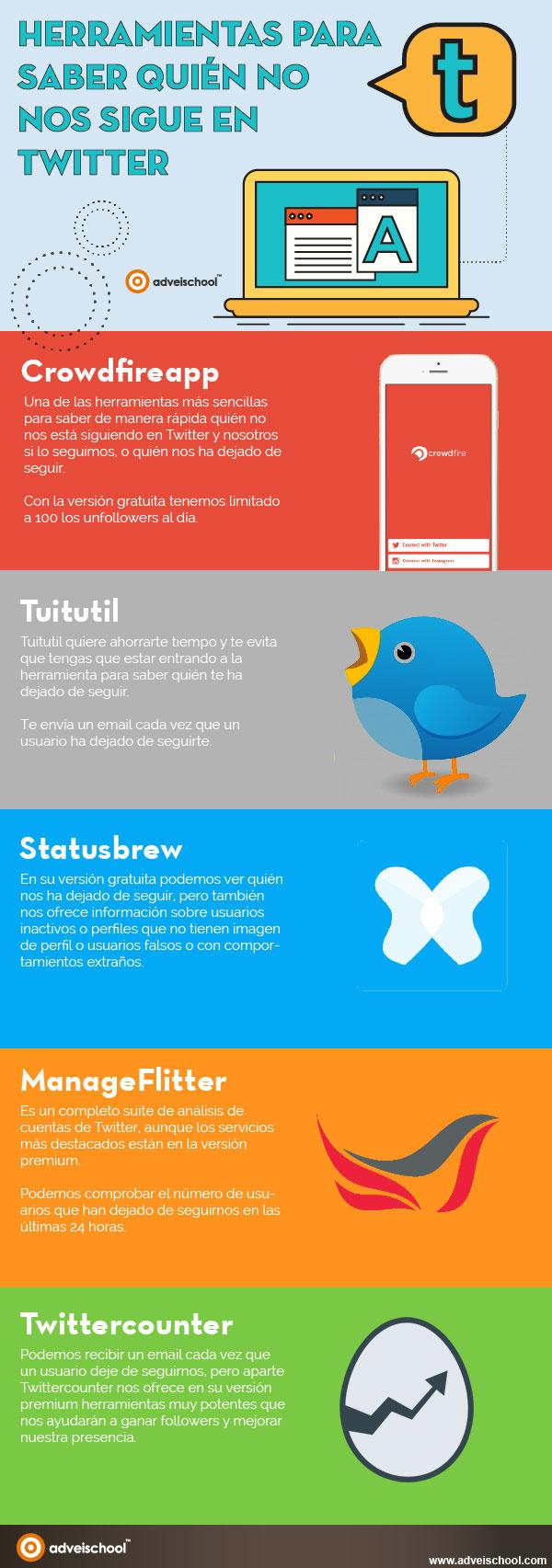5 herramientas para saber quién NO nos sigue en Twitter
