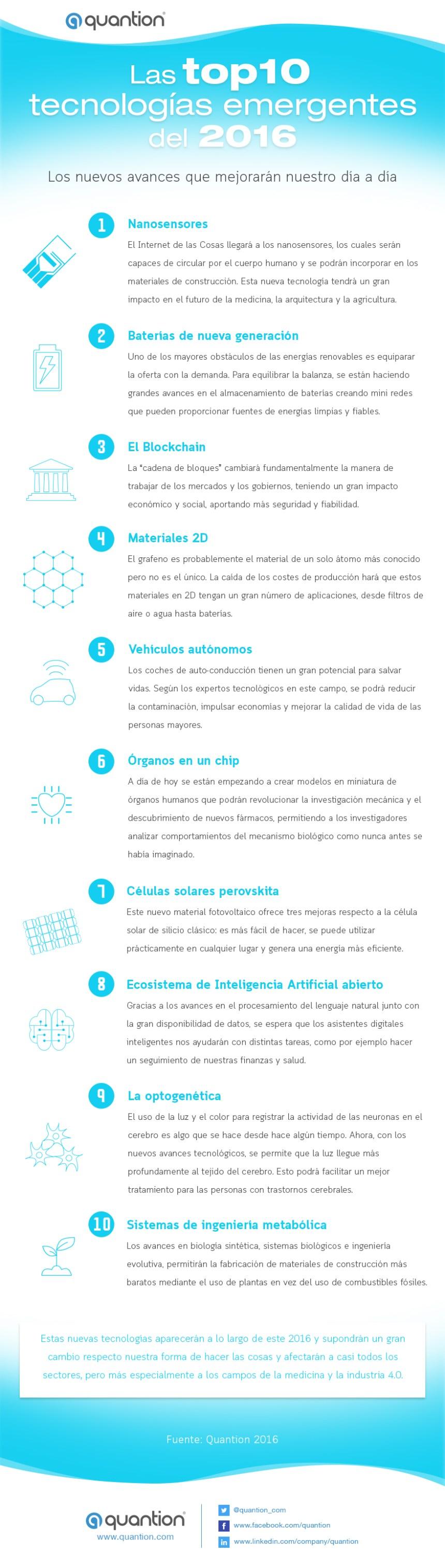 top-10-tecnologias-emergentes-infografia