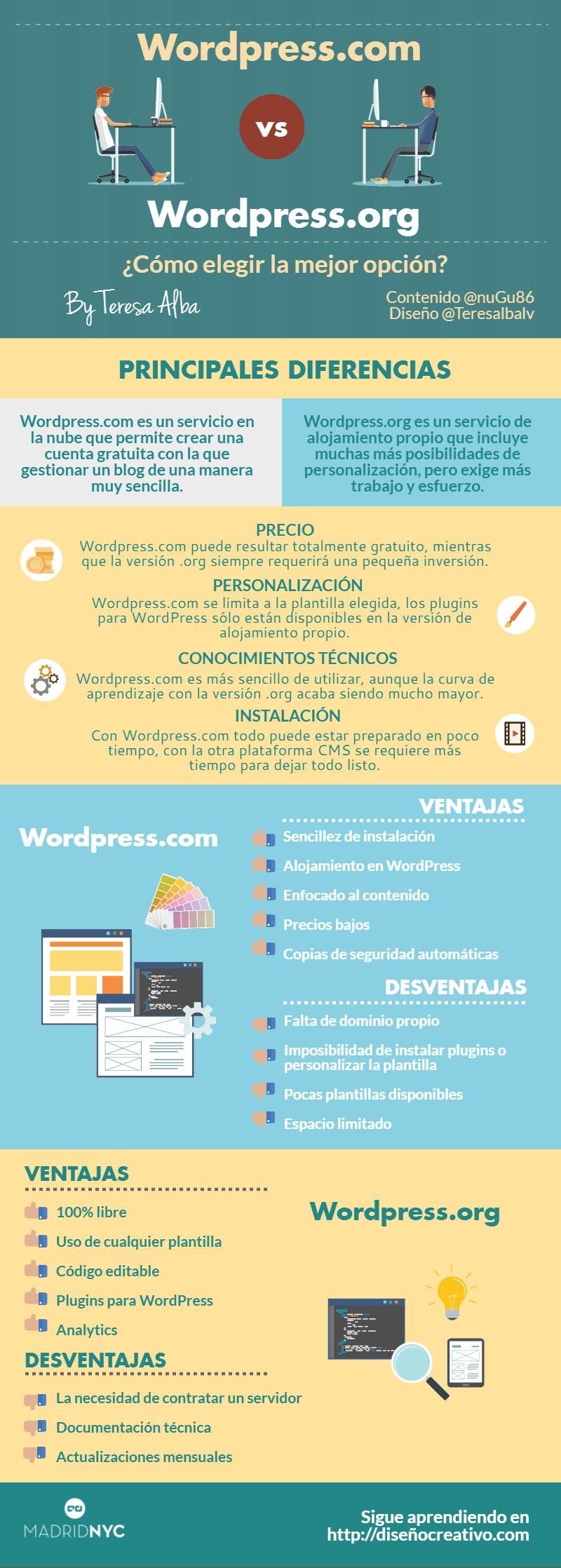WordPress.com vs WordPress.org cómo elegir la mejor opción