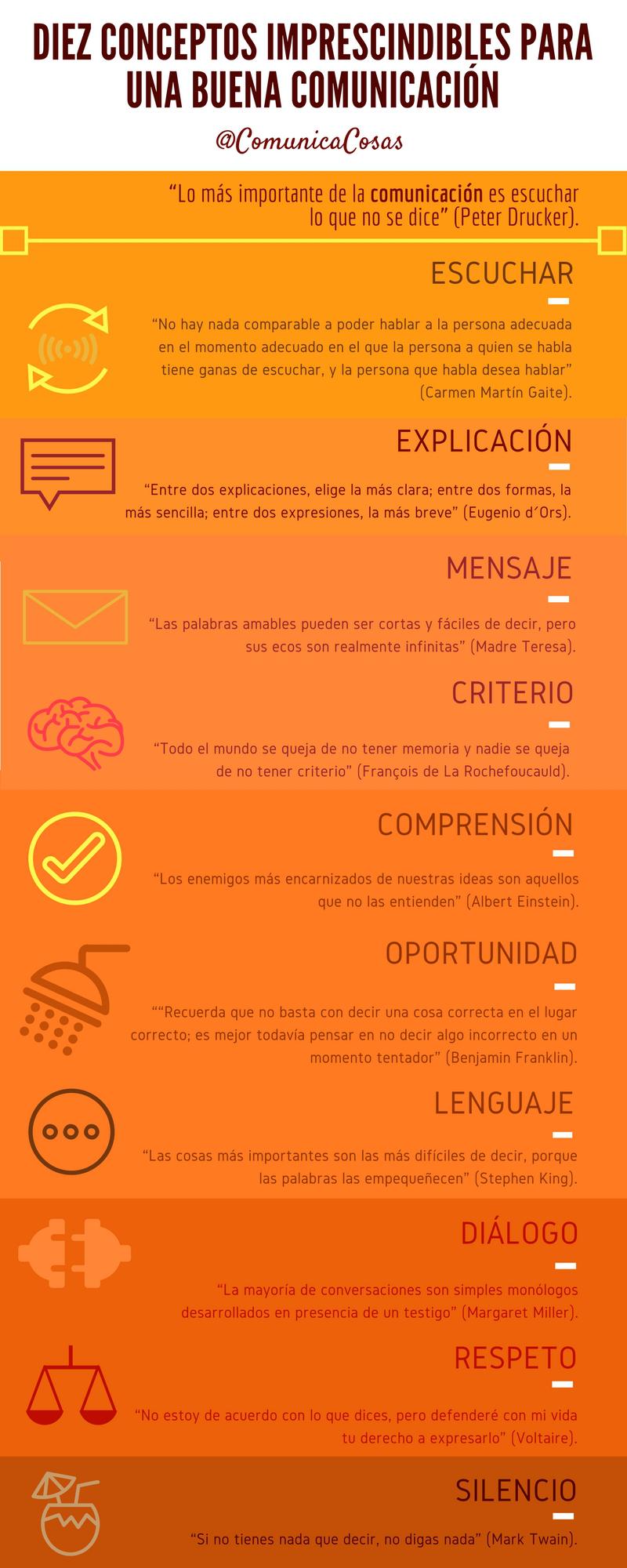 10 conceptos imprescindibles para una buena Comunicación