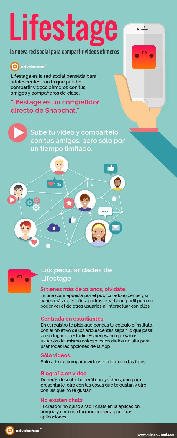 Lifestage: red social para compartir vídeos efímeros