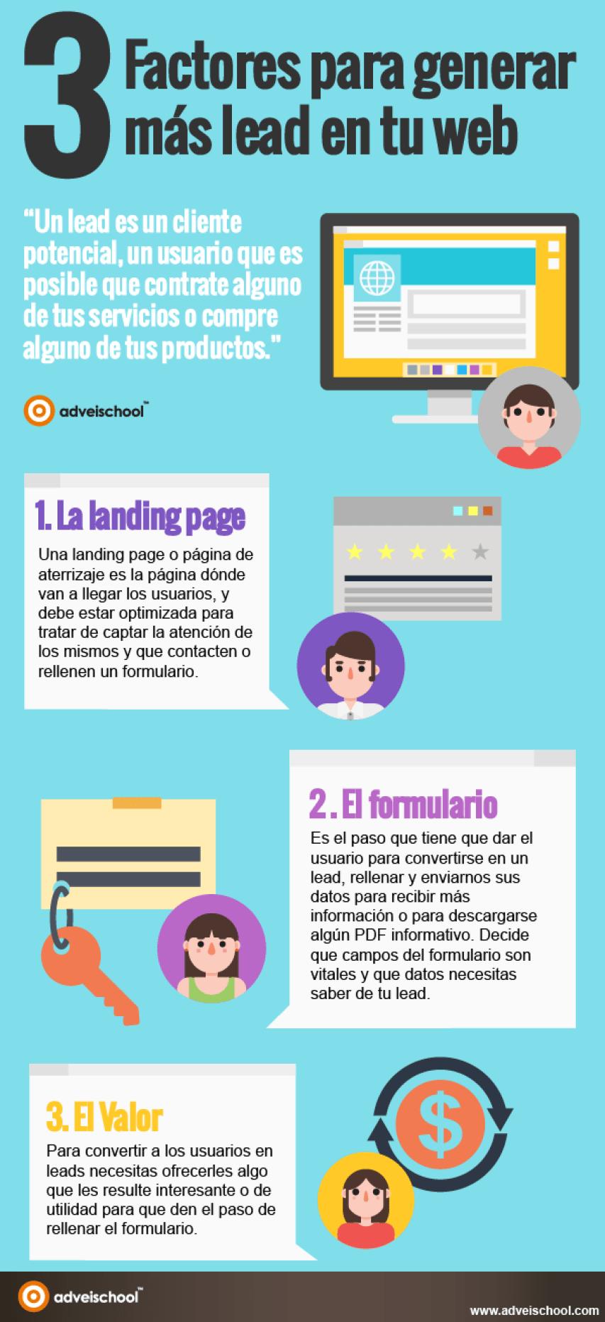 3 factores para generar más Leads en tu Web