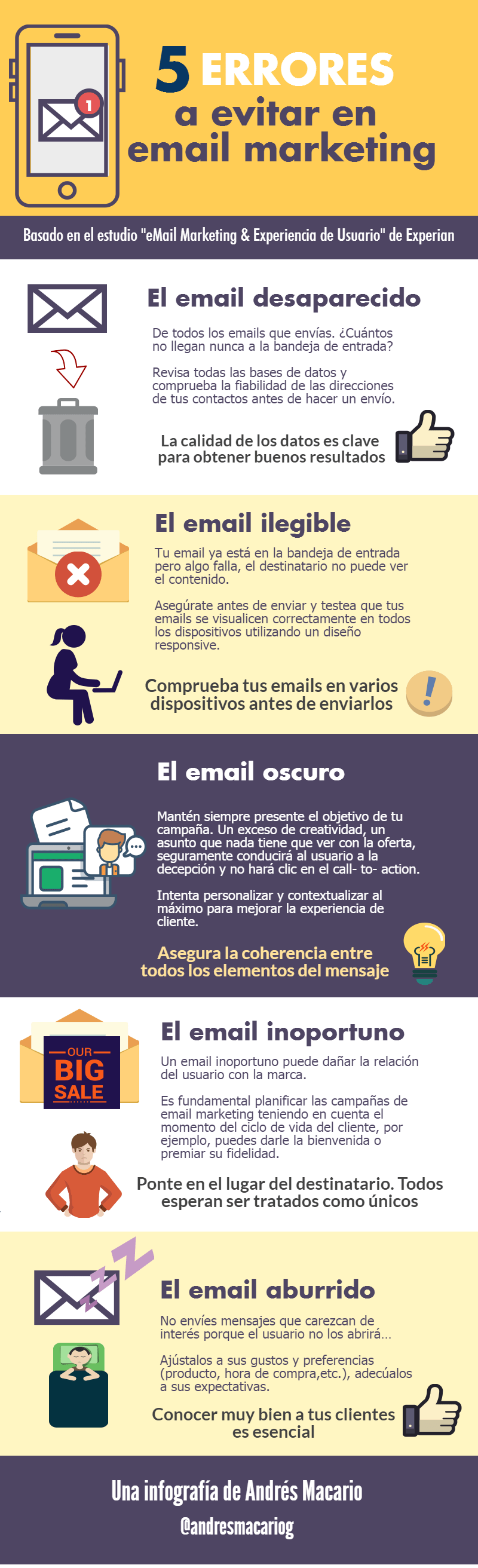 5 errores a evitar en email marketing - Infografia Andres Macario