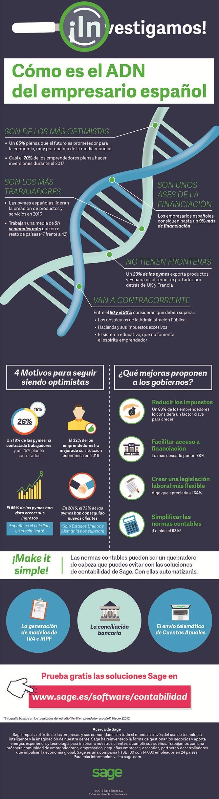 Cómo es el ADN del Empresario Español
