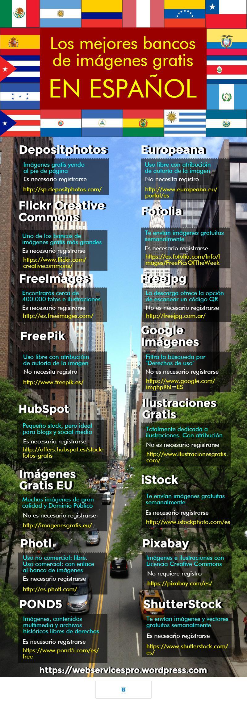 Los mejores bancos de imágenes gratuitos en español
