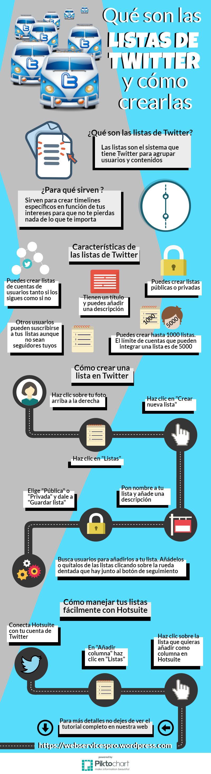 Listas de Twitter: todo lo que debes de saber