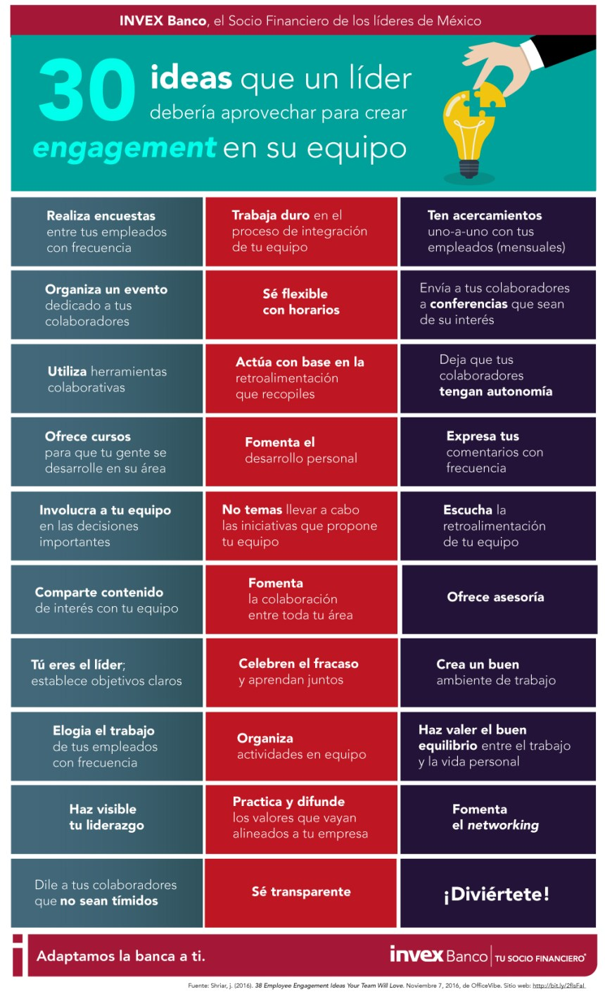 30 ideas que un líder debería aprovechar para crear engagement en su equipo